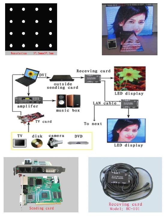 светодиодных экранов