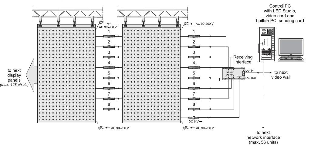 Схема монтажа светодиодных